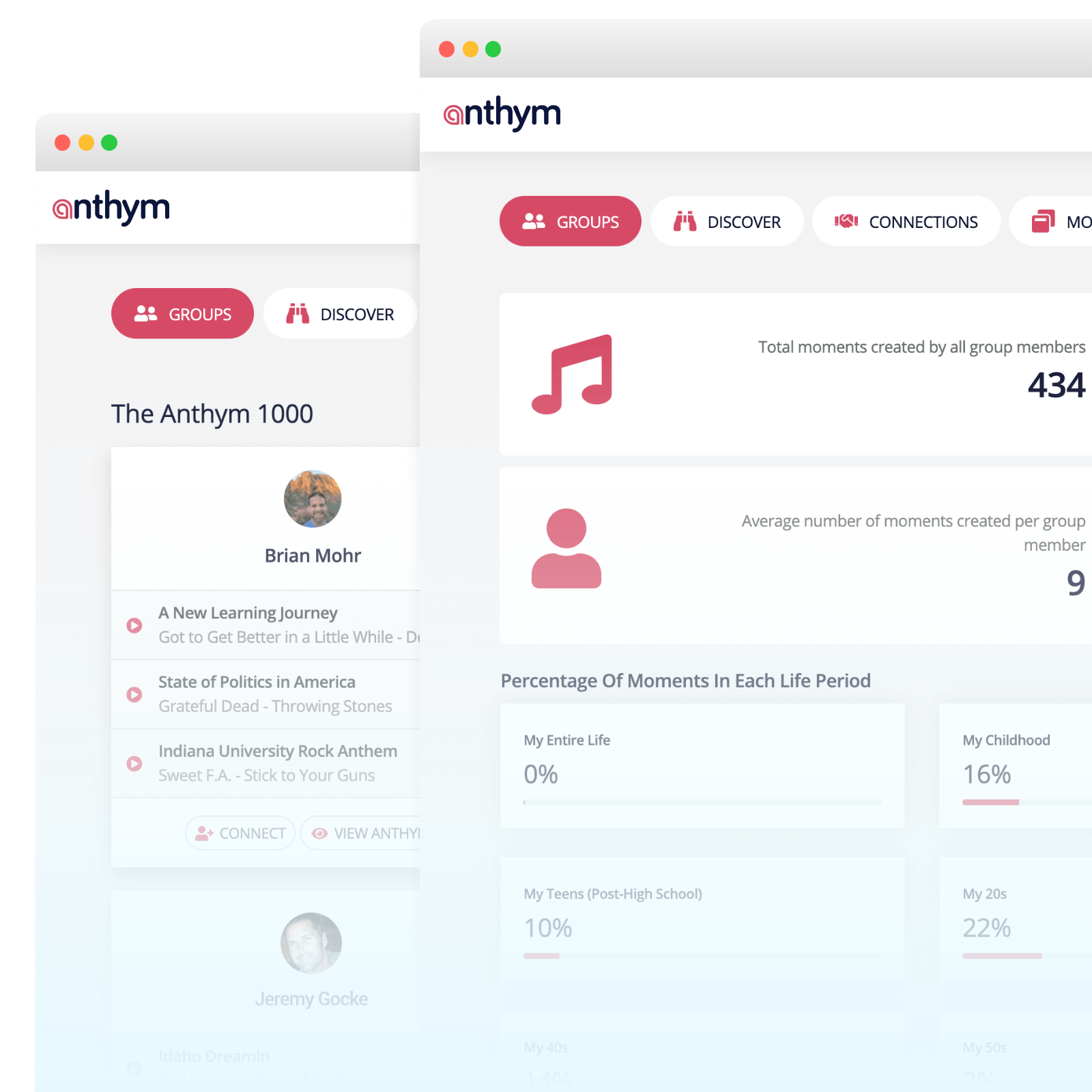 anthym-product-large-screen